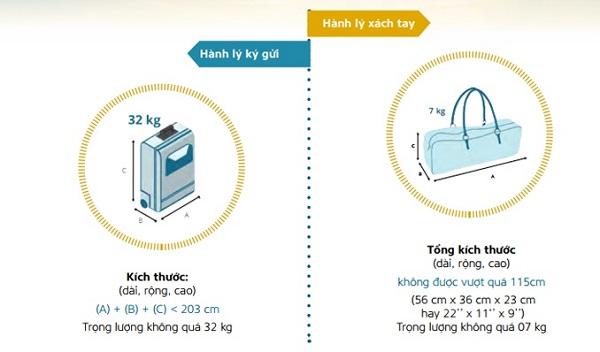 Kích thước vali xách tay lên máy bay Bamboo